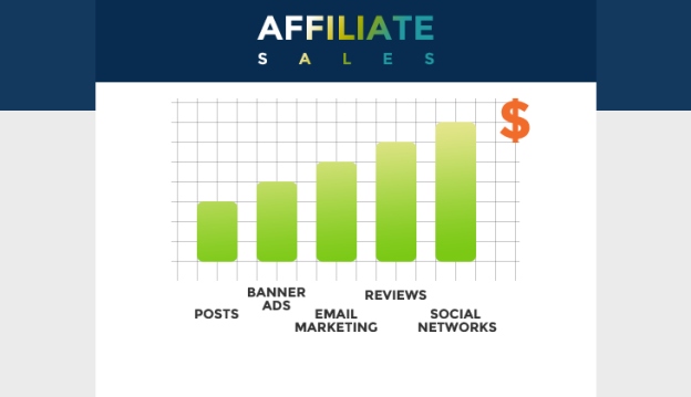 Top 7 tips to increase your affiliate sales